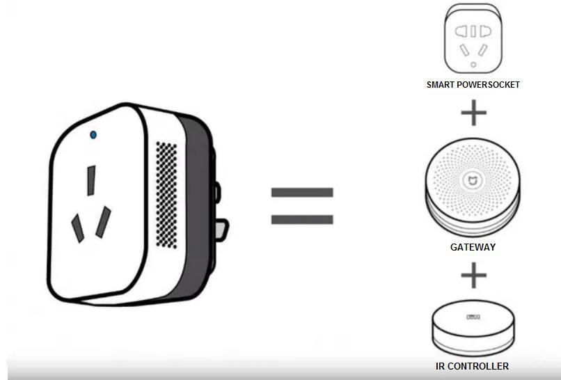 دستیار تهویه هوا شیائومی آکارا Xiaomi Aqara Air Conditioning Companion